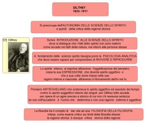 dilthey-e-la-psicologia-analitica