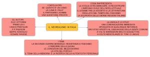 il-neorealismo-italiano