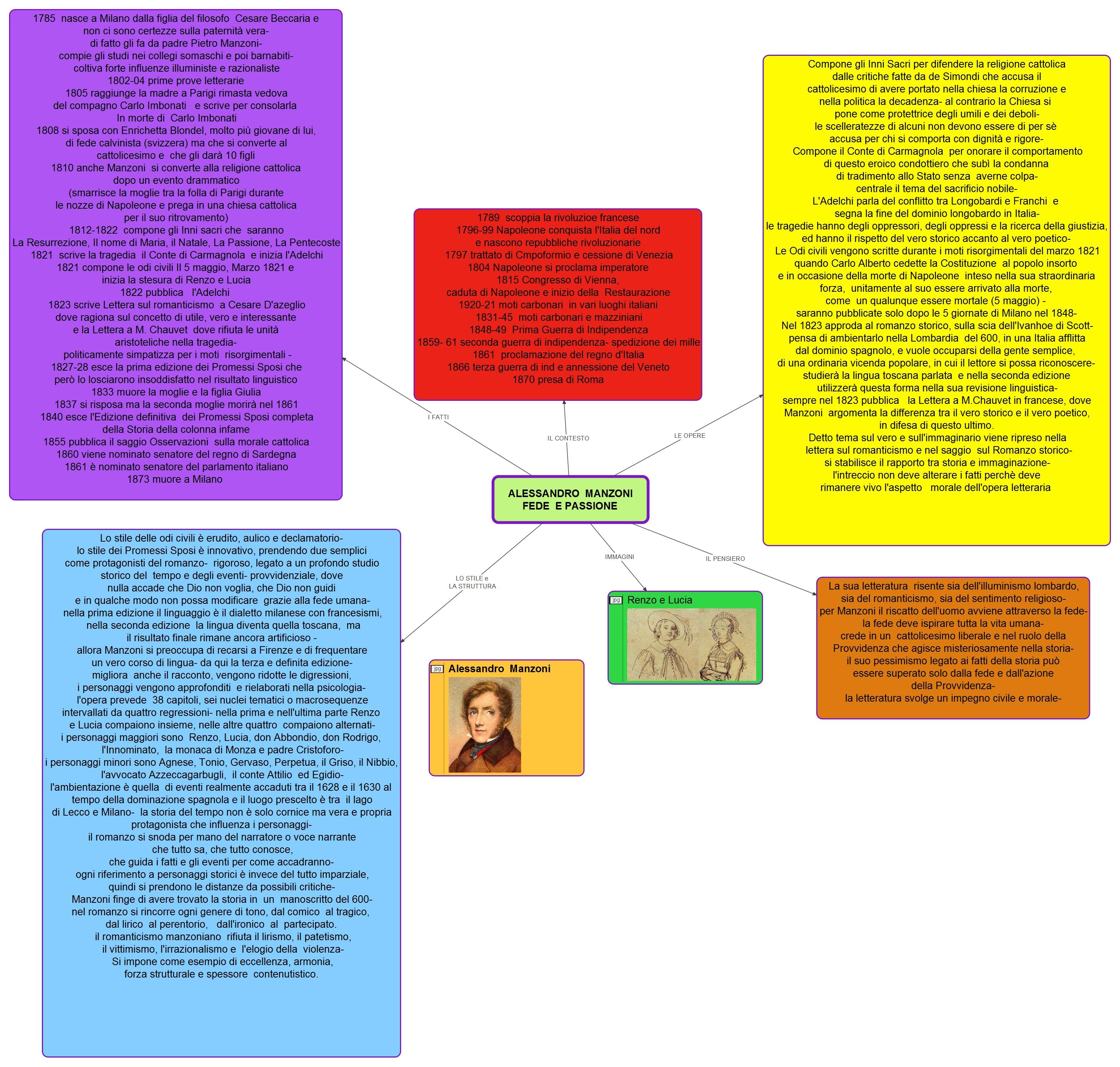 Popolare Scrittura Creativa Esercizi Scuola Primaria CP43 » Regardsdefemmes VJ38