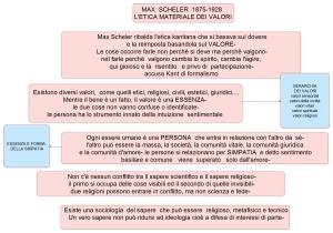 scheler-max-e-letica-dei-valori