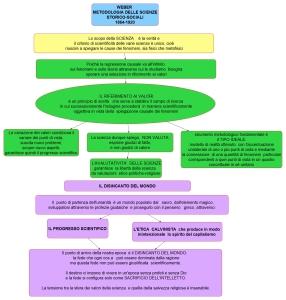 weber-metodologia-delle-scienze