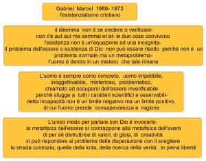 marcel-gabriel-e-lesistenzialismo-cristiano