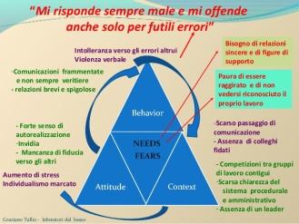 litigare-bene-tra-colleghi-graziano-tullio-29-638